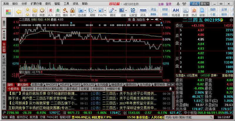 同花顺 (免费股票行情分析交易软件)中文字字幕在线中文无码