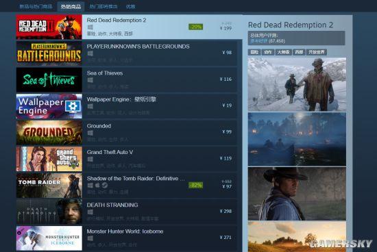 《大镖客2》Steam平史低促销 登国区热销榜首