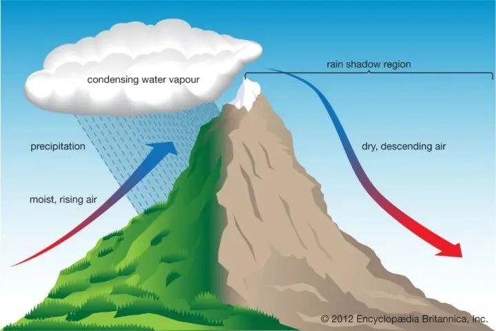 珠峰高度变化,珠峰高度2020 实测高度