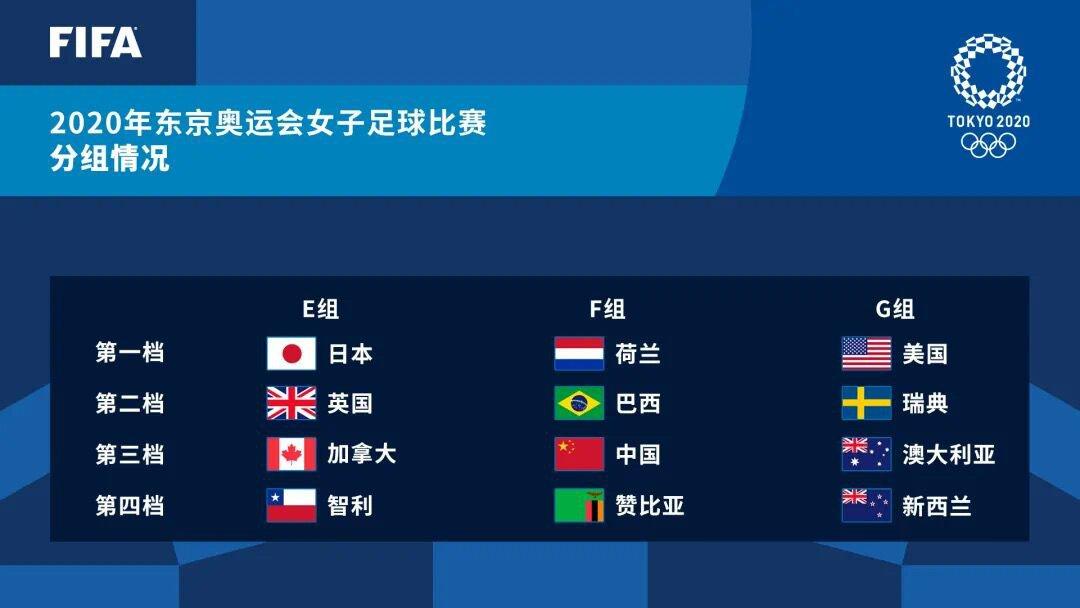 2021东京奥运会女足赛程表 (完整版)