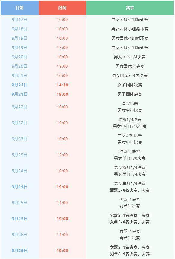 2021全运会乒乓球赛程 十四运会乒乓球赛程详细 2021全运会赛程时间表