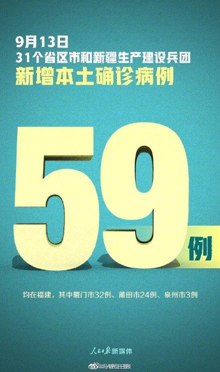 疫情最新消息:31省区市新增本土确诊59例 福建新增59例本土确诊病例