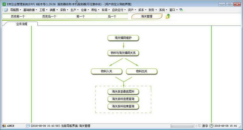 E树企业管理ERP系统下载