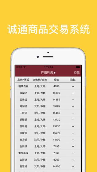 中国诚通商品软件截图0