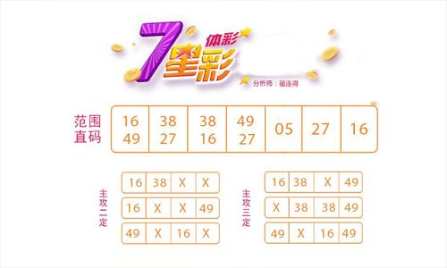 最新七星彩预测中奖app合集