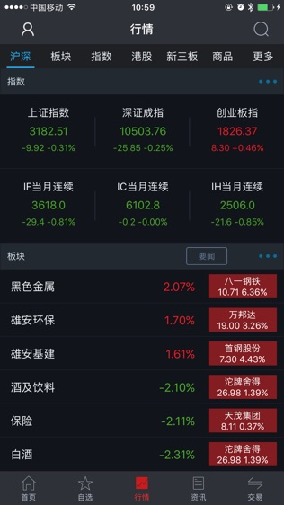 华融证券交易
