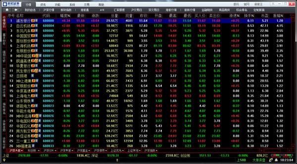 世纪证券朝阳版下载