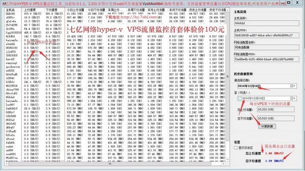 七亿网络hyper-v(vps流量监控工具)下载