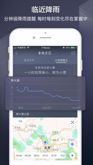 天气通Pro