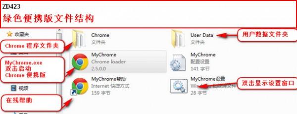 chrome便携版制作工具(MyChrome)下载