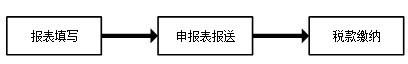 深圳市自然人电子税务局扣缴端下载