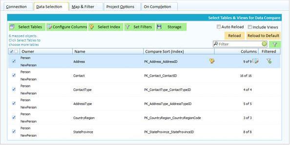 SQL DXP Premium(数据库跨平台对比处理工具)下载