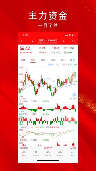 指南针股票软件截图2
