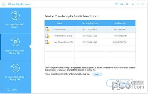 Apeaksoft iPhone Data Recovery(ios数据恢复软件)