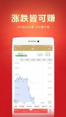 黄金微交易软件截图3