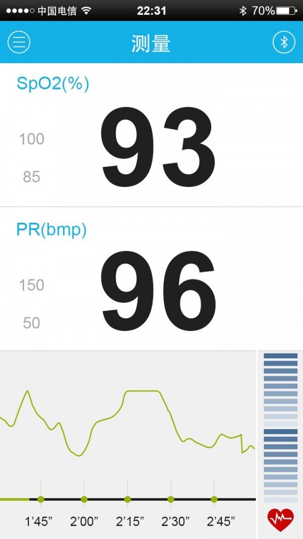血氧仪软件截图1