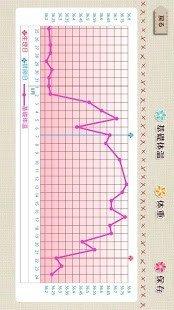 女子日历软件截图0