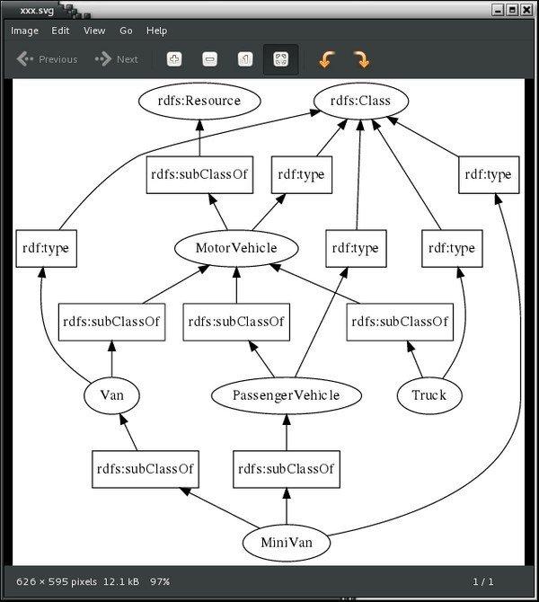 rdfxx(C++封装器)下载