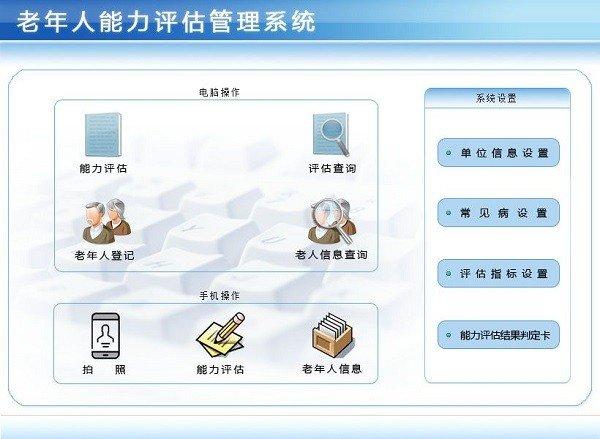 老年人能力评估管理系统