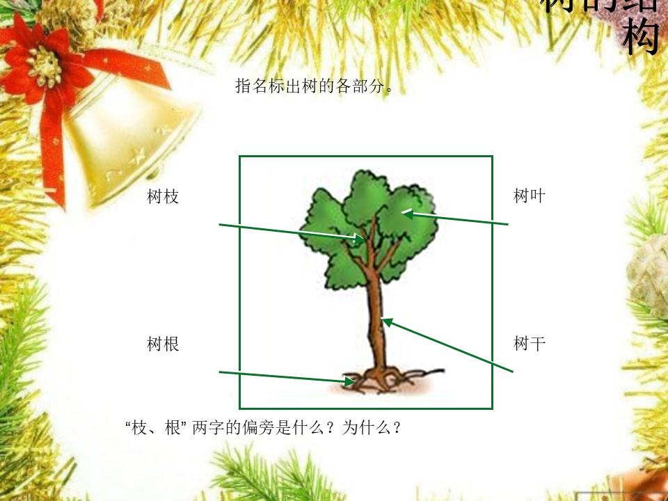《丁丁冬冬学识字》PPT课件2下载