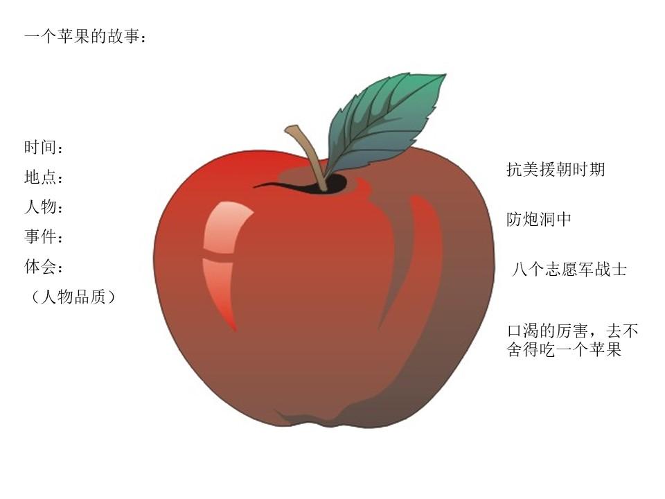 《一个苹果》PPT课件4下载