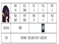 元素方尖ss排行 元素方尖SS角色排行一览