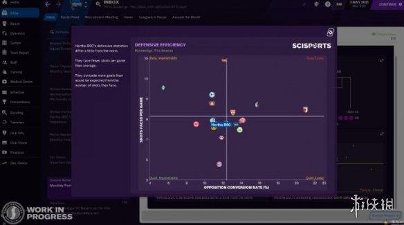 《足球经理2021》数据怎么看?数据统计分析功能分享
