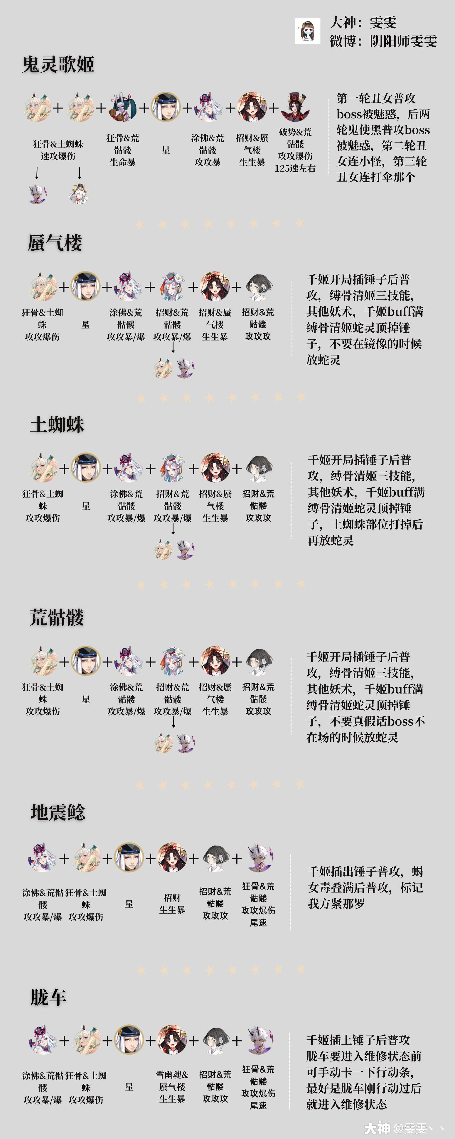阴阳师鬼灭之刃联动版本日常活动攻略与阵容推荐大全