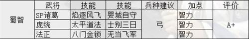 三国志战略版s7阵容排名一览 三国志战略版s7什么阵容最厉害