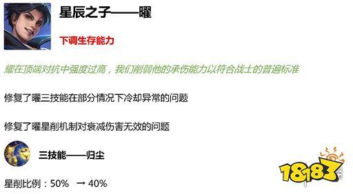 王者荣耀S18赛季6位英雄技能调整 体验服S18赛季更新内容一览