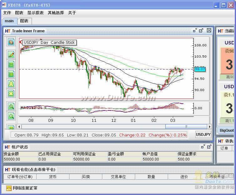 外汇交易平台软件系统下载
