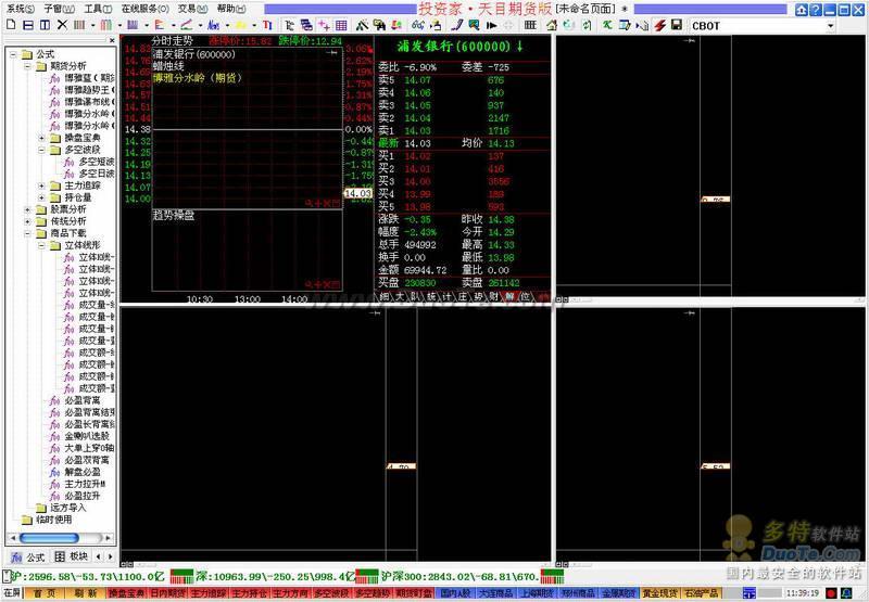 投资家天目主力追踪系统 期货软件下载