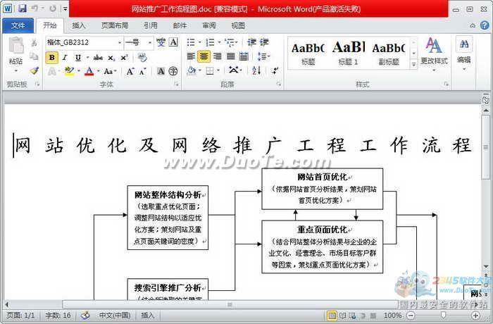 网站推广工作流程图下载