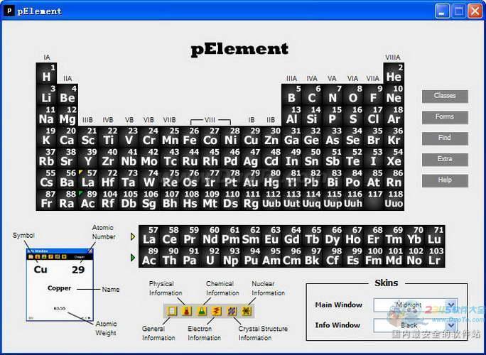 pElement Free(快捷查询)下载