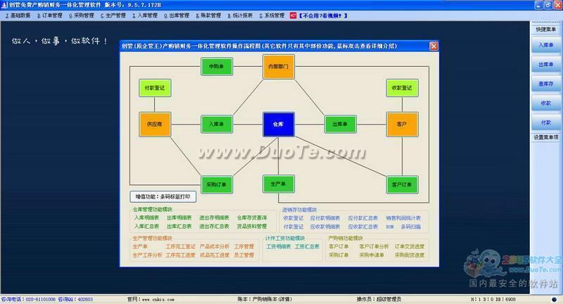 企管王产购销财务一体化管理软件下载