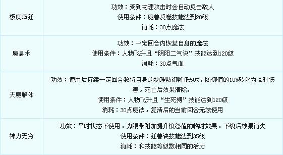 梦幻西游门派介绍之狮驼岭