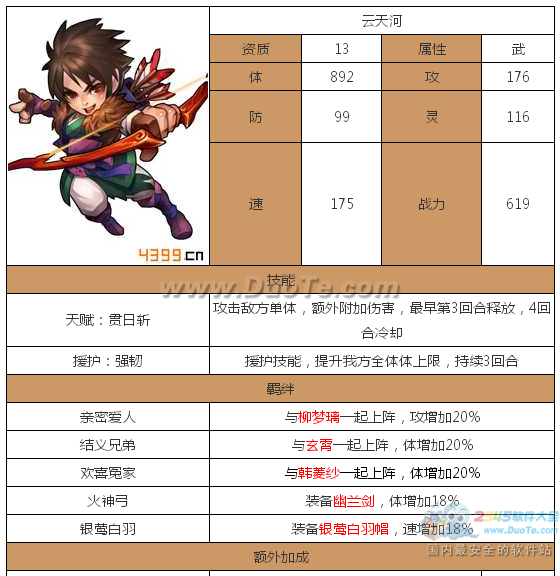《仙剑奇侠传》云天河图鉴