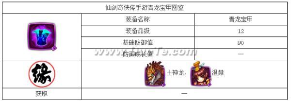 《仙剑奇侠传》青龙宝甲紫装图鉴