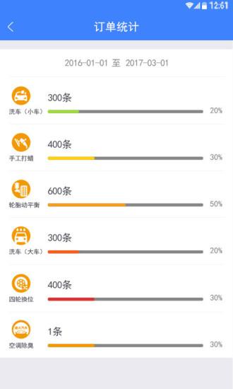 盛大商户端软件截图2