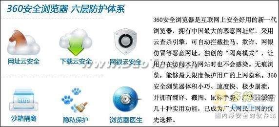 360安全浏览器构建六层防御 下载也懂云安全
