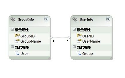 如何讲解加入ADO.NET 文件项目