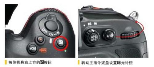 Nikon D800曝光补偿技巧