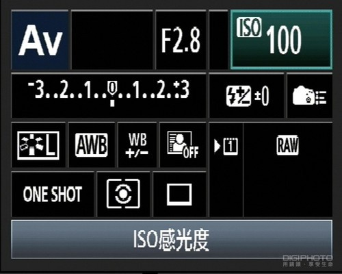 ISO感光度
