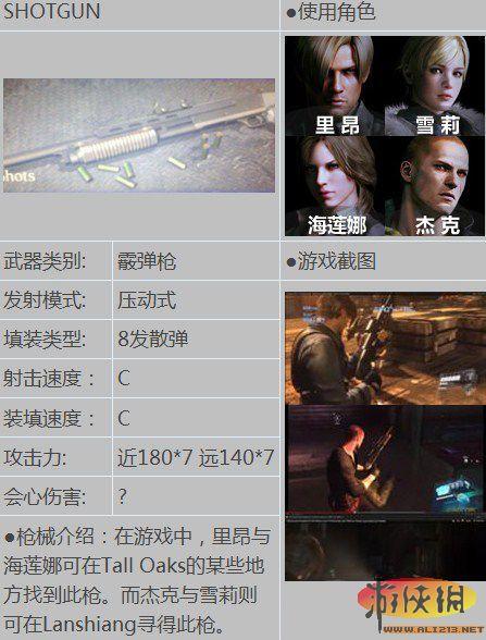 《生化危机6》全武器使用角色介绍