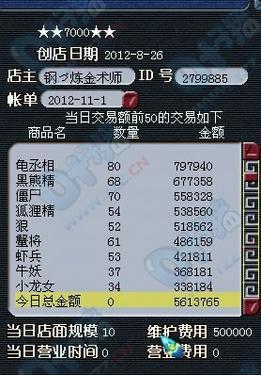 《梦幻西游2》日赚1500W不是梦
