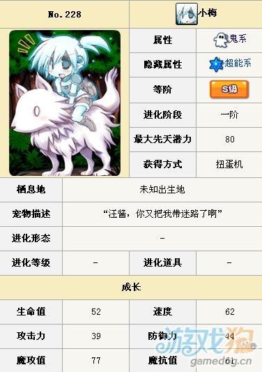 《怪物X联盟》小梅No.228宠物图鉴