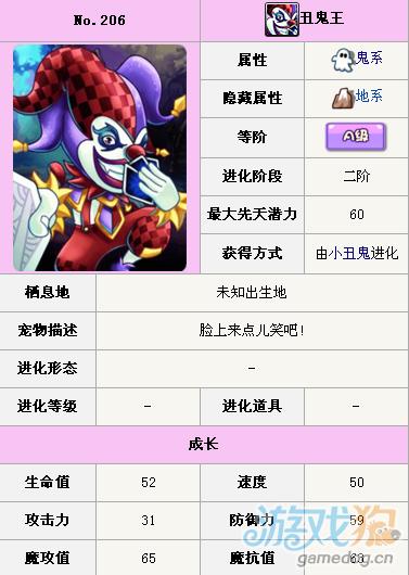 《怪物X联盟》丑鬼王No.206宠物图鉴