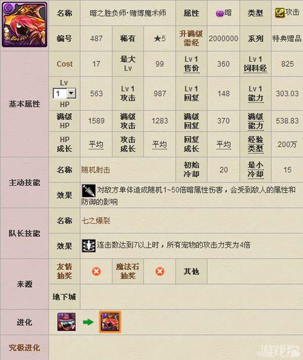 智龙迷城暗之胜负师・赌博魔术师宠物图鉴数据2