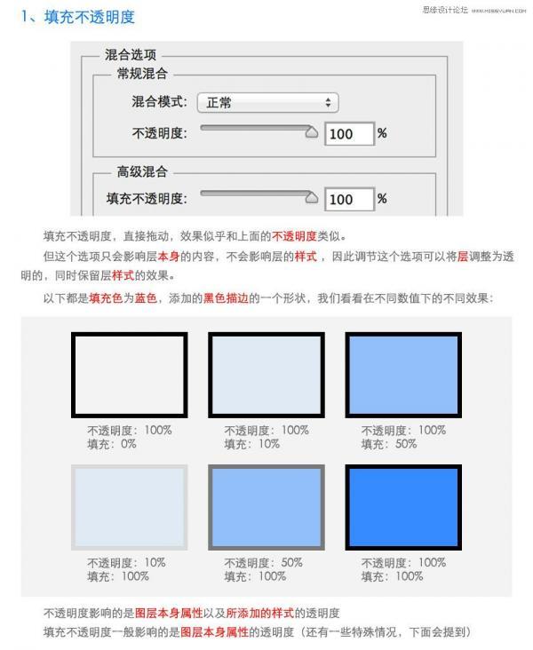 如何运用Photoshop图层样式中的混合模式参数