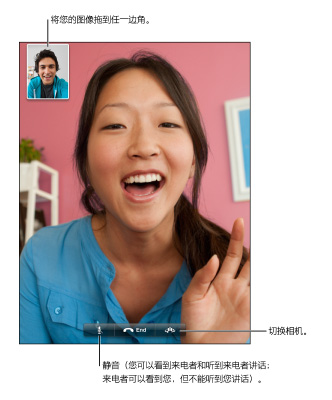 教你怎么使用ipad免费打视频电话